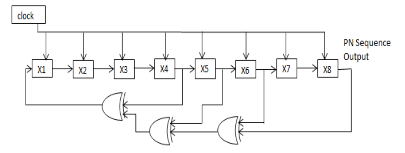 High Accuracy Sine Wave Oscillatorcircuit Diagram World